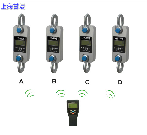 拉力实验用3T测力计.无线多通道 传输